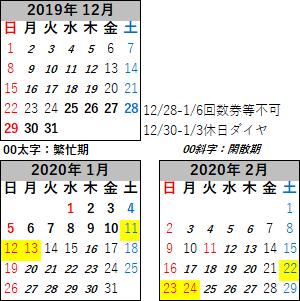 2019~2020年冬期