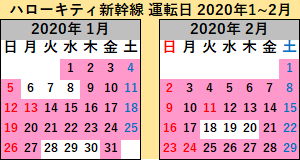 ハローキティ新幹線の運転日2020年1~2月