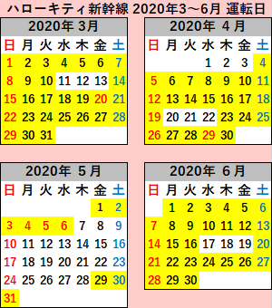 ハローキティ新幹線の運転日2020年3~6月
