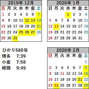 ひかり580号運転日2019年12月