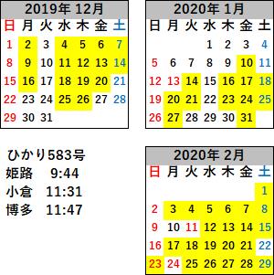 ひかり583号運転日2019年12月