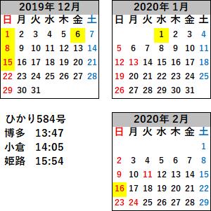 ひかり584号運転日2019年12月