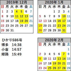 ひかり586号運転日2019年12月