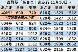 長野駅あさま東京行2019年11月30日から