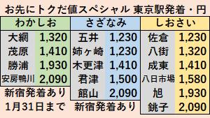 お先にトクだ値スペシャル価格2020年1月千葉県