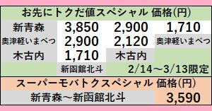 お先にトクだ値スペシャル新青森~新函館北斗2020年2月