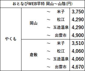 おとなびWEB早特価格山陰消費税10%