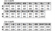 700系ひかり山陽新幹線詳細