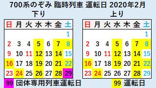 700系のぞみ臨時列車運転日2020年2月