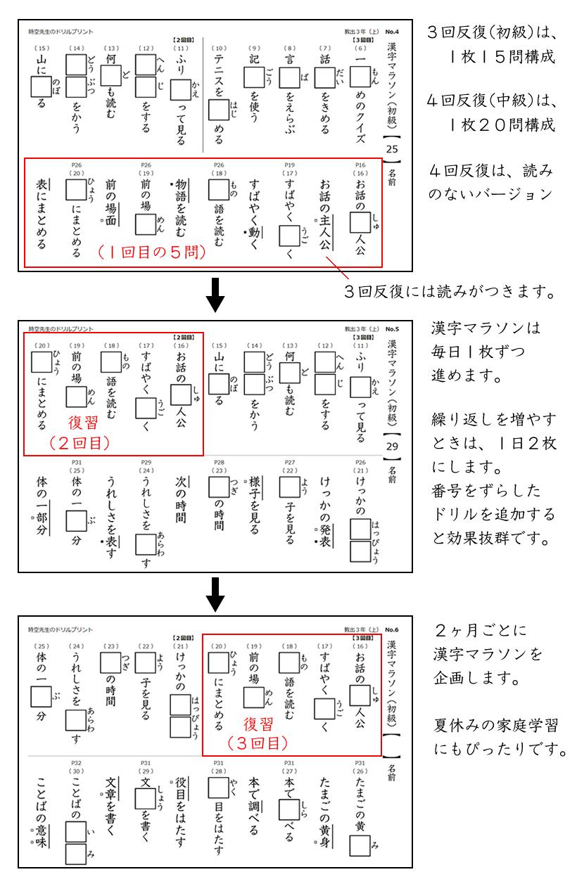 9月の漢字マラソン