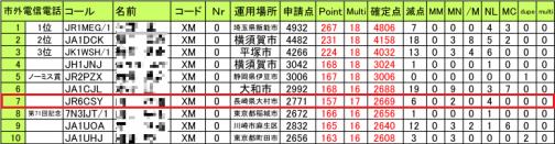 2019年 横浜コンテスト