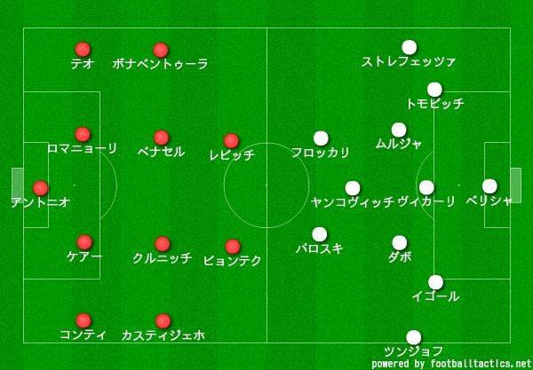 ミランSPALカップ戦スタメン