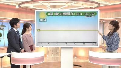 20191212-195049-258.jpg
