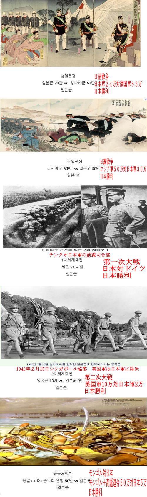 [韓国の反応]日清、日露戦争、元寇における日本軍の戦果は本当ですか?