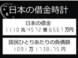 [韓国の反応]日本の借金は1000兆円あるそうですが破綻しないの?韓国ネット民「日本の借金が大きいから日本は滅亡するって言われて20年たつけどまだ健在だよ」