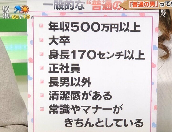 [韓国の反応]これが日本のの女性たちが考えている平凡な男性像です