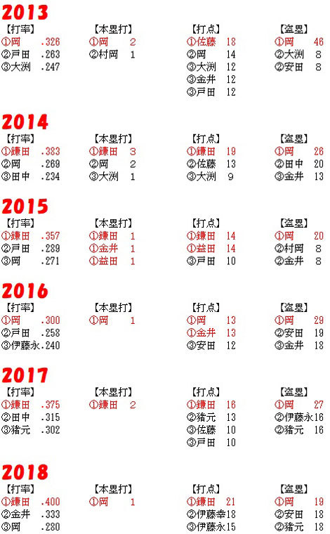 2013-2018_TOP3.jpg