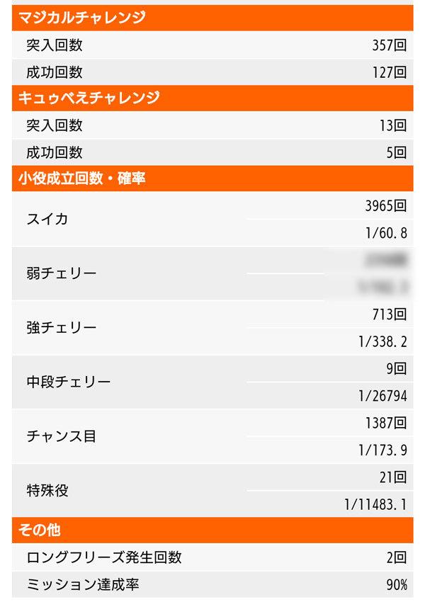 20191031-yunimemo02.jpg