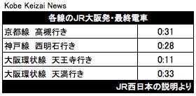 20191024JR大阪最終電車