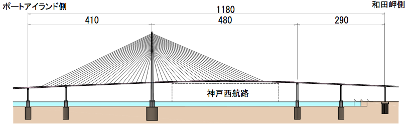 20191211長大橋2