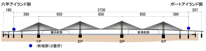 20191211長大橋1