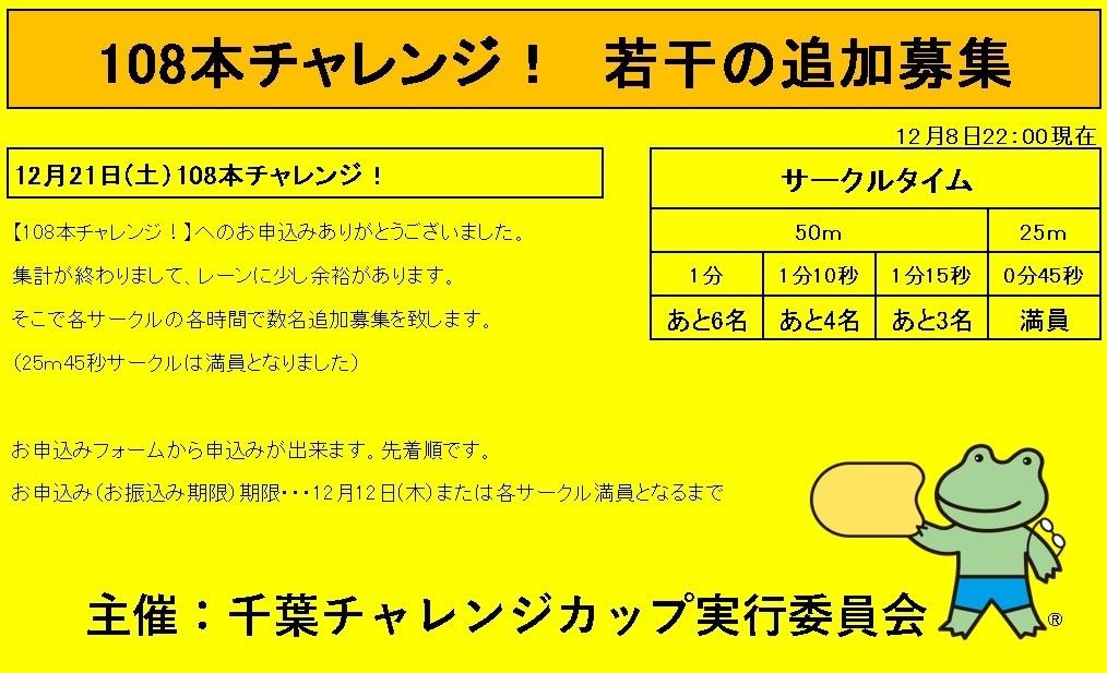 2019 108本 レーン分け 役員番号