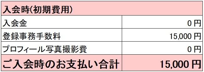 【船橋(千葉県船橋市) 結婚相談所】ねむの木の入会に必要な初期費用の総額20190905