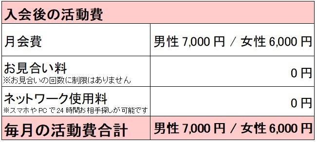 【船橋(千葉県船橋市) 結婚相談所】ねむの木の月会費20190905