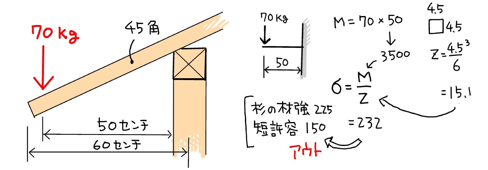 ブログ14軒5