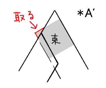 ブログ14三角4
