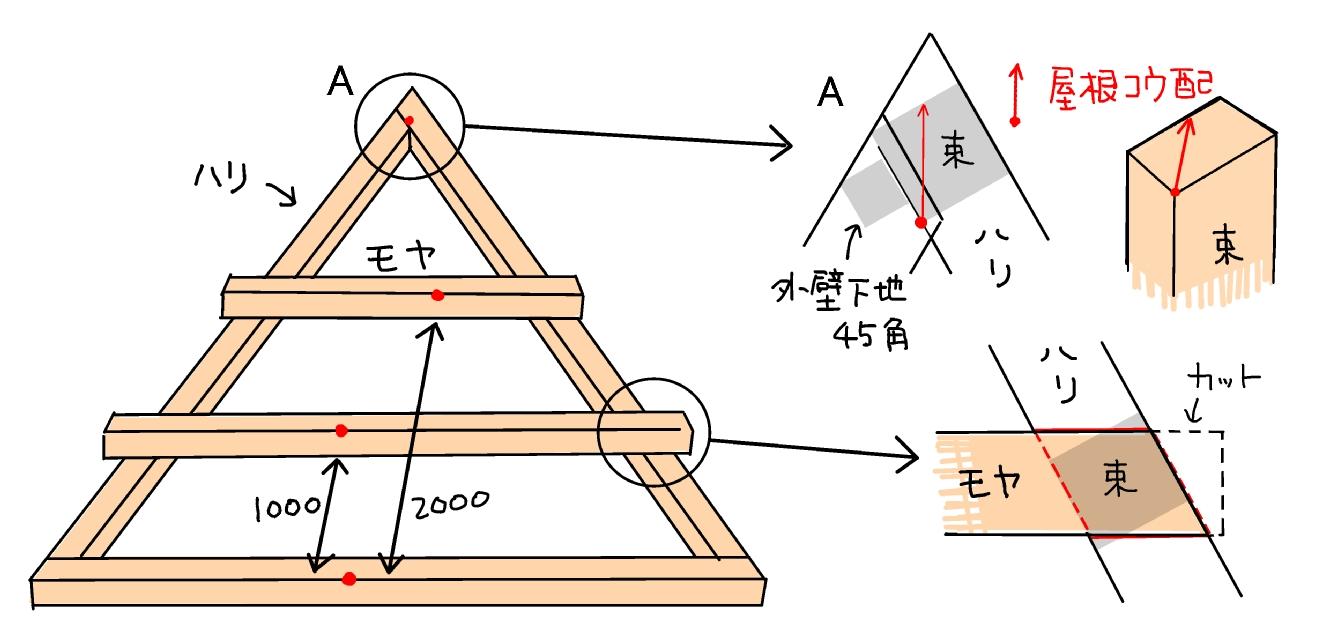 ブログ14三角6