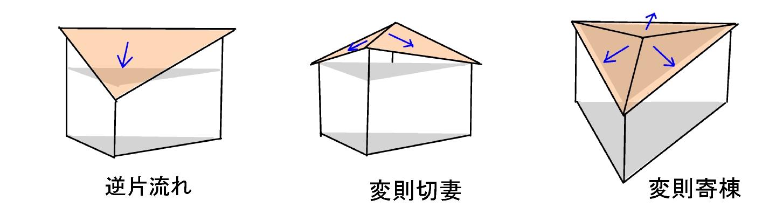 ブログ14三角13