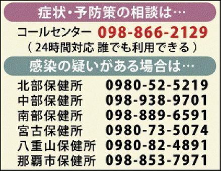 20200221-00537737-okinawat-000-view.jpg