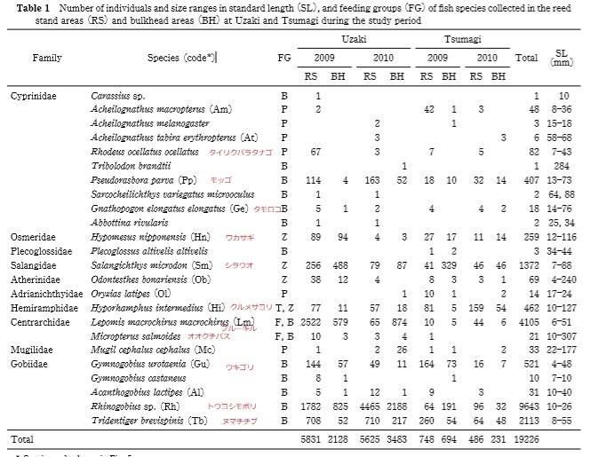 51-Table1A.jpg