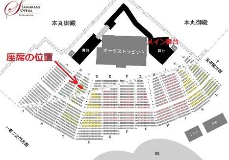 21 座席と舞台の配置