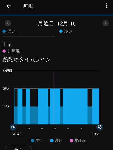 7 睡眠の状況