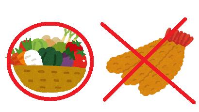 食物繊維を多く油ものを控えるイラスト