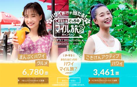 JALカードは、SNS投票でハワイ旅行が当たるキャンペーンテーマ3を開催!