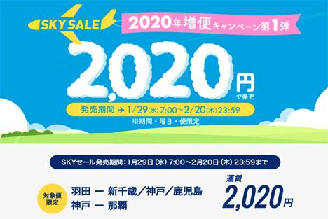 スカイマークは、2020年増便キャンペーンを開催、片道2,020円!