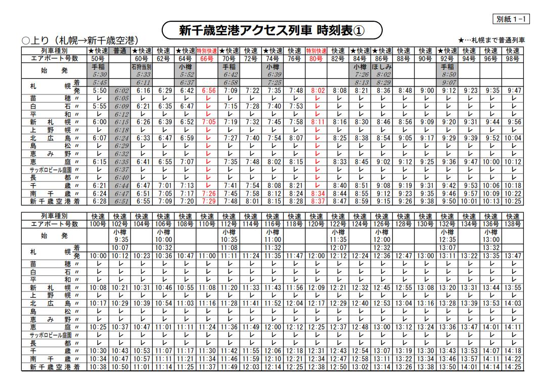 2020-01-20_200139_jrhokkaidorapid1.png