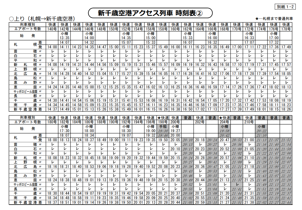 2020-01-20_200240_jrhokkaidorapid2.png