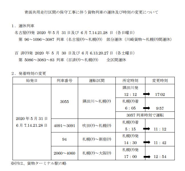 2020-01-20_173557_jrfreight事変予告