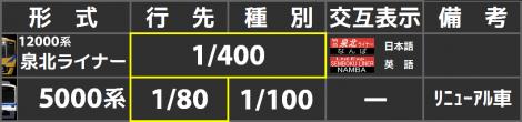 泉北高速鉄道ledss