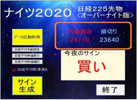 ナイツ2020