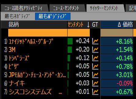 Stocks_19-10-16_13-51-56_No-00.png