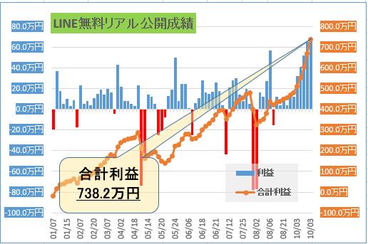 Stocks_19-10-3_14-50-9_No-00.png