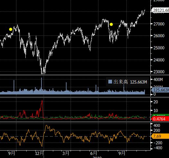 Stocks_19-11-27_17-34-55_No-00.png