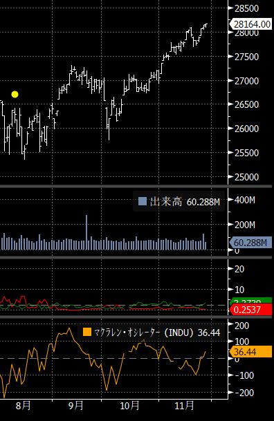 Stocks_19-11-28_16-43-0_No-00.png