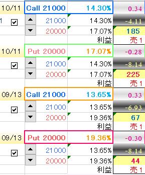 Stocks_19-9-4_15-25-3_No-00.png