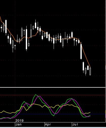 stocksinfo_2019-8-29_17-35-52_No-00.jpg